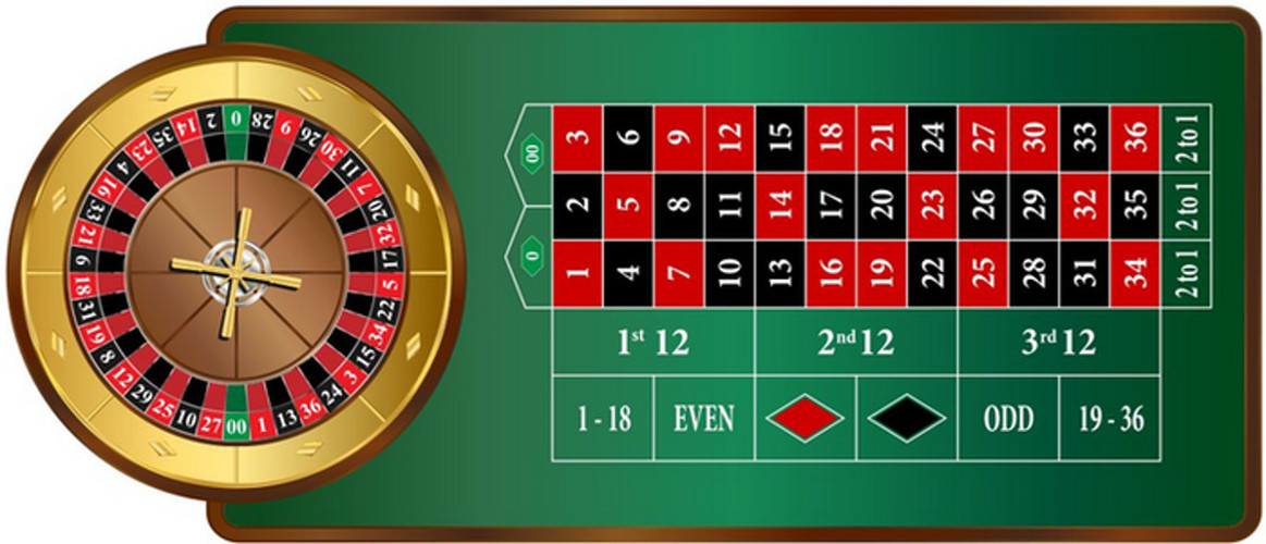 Roulette Table Games for Corporate Events and Adult Parties